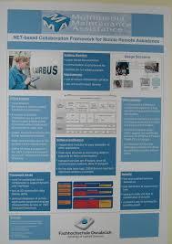 Informational Poster Sample Layout Preparing A Poster Presentation