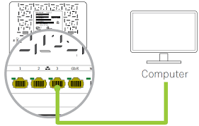 telstra connecting to a wired ethernet connection support to do this you will first need an ethernet cable then follow the steps below to connect your laptop or pc to your gateway modem