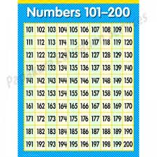 Numbers 100 To 200 Chart Numbers 101 200 Chart Ctp1304
