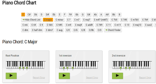 5 Amazing Free Piano Chords Charts To Try Right Now