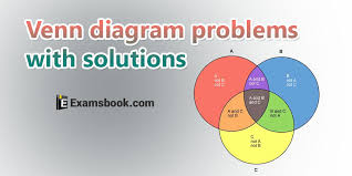 Venn Diagram Problems And Solutions Venn Diagram Problems With Solutions For Ssc And Bank Exams