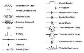 similiar automotive wiring symbols keywords symbols also wiring diagram symbols automotive on auto electrical