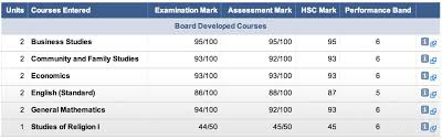 notes l hsc atar l economics business studies cafs screen shot 2013 12 18 at 6 40 25 am jpg