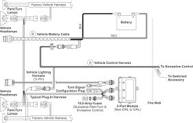 to dodge western plow unimount wiring diagram 99 just another western unimount control wiring diagram wiring library rh 4 akszer eu western snow plow wiring diagram