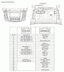 hyundai i20 wiring diagram new wiring diagram 2018 2014 Hyundai Accent Hatchback at 2009 Hyundai Accent Hatchback Wiring Harness