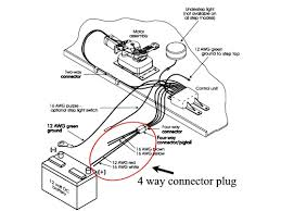 wiring plug diagram how to wire a 3 prong plug wiring diagrams 4 Way Plug Wiring Diagram rv trailer plug wiring diagram on rv images free download wiring wiring plug diagram rv trailer 4 way trailer plug wiring diagram