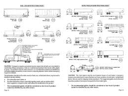 Road Trailer Identification Chart The 2012 Emergency Response Guidebook Erg2012 Developed