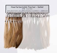 Fischer Saller Scale Chart Post Blonde Greeks Here Page 20