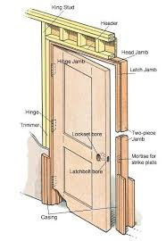 door jamb. Plain Door Installing A Door Jam Interior Doors Install  Jamb On Door Jamb M