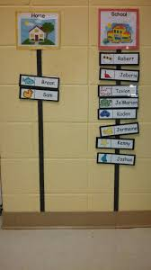 Attendance Chart For Preschool Preschool Classroom