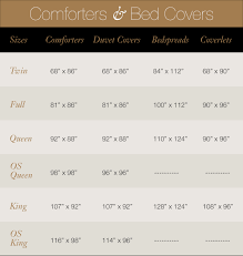 Bed Linen Amusing Bed Sheet Sizes Chart Bed Sheet Sizes King