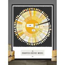 Charted Cheese Wheel The Charted Cheese Wheel Poster