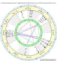 Birth Chart Sri Sathya Sai Baba Scorpio Zodiac Sign