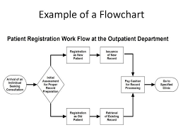 Methods Of Information Management Analysis Ppt Download
