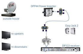 satellite dish 625 dvr diagram schematic all about repair and satellite dish dvr diagram schematic dish network receiver wiring diagram satellite dish wiring diagram satellite