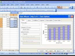 Excel Basics 3 Chart Wizard
