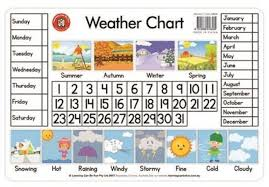 Weather Chart Weather Chart Placemat