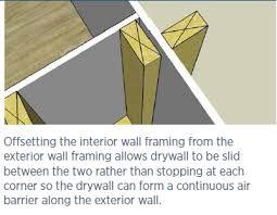 framing an exterior wall corner. Advanced-framing-drywall-technique Framing An Exterior Wall Corner