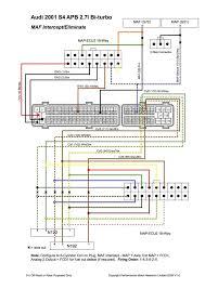 2005 dodge dakota stereo wiring diagram panoramabypatysesma com stereo wiring diagram for 2002 dodge ram 1500 copy radio 96 2005 truck of in dakota