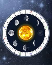Baby Birth Chart Calculator Pregnancy Calculator Astrology Fertility Days Prediction
