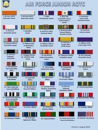 Military Ribbons Chart Air Force Junior Rotc Ribbon Chart