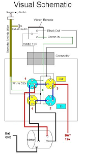foreman wiring diagram wirdig warn winch wiring diagram as well warn winch wiring diagram also