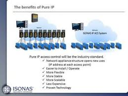 isonas aligns innovators like milestone isonas this is the patented isonas powernet system it greatly simplifies the entire system the reader and controller are combined into one compact unit