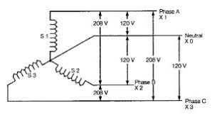 wiring diagram 480v 3 phase transformer wiring diagram isolation 480v to 240v single phase transformer at 480v To 240v Transformer Wiring Diagram