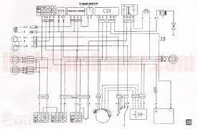 tao tao 125 atv wiring diagram tao tao 125cc wiring diagram wire GY6 Cdi Wiring Diagram at Chinese Go Kart Wiring Diagram