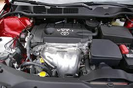 Toyota Venza. price, modifications, pictures. MoiBibiki