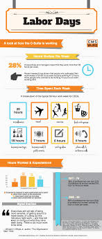labor days how executives work infographic the unreasonable expectations of work