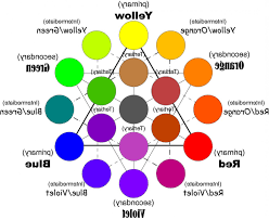 What Mood Ring Colors Mean Chart What Do The Colors Of A Mood Ring Mean Unmistakable Mood
