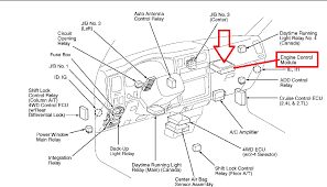 toyota tacoma 2006 fuse diagram wirdig system in addition toyota maf sensor wiring diagram also 2016 toyota