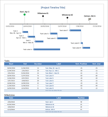 Excel Project Timeline Chart 23 Free Gantt Chart And Project Timeline Templates In
