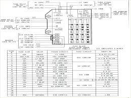 2002 dodge ram 3500 fuse box diagram perkypetes club 2002 dodge ram fuse box ecm wiring diagram for trailer lights dodge ram fuse box 2002 3500 me with at panel w
