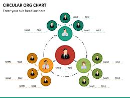 Creative Organization Chart Design Circular Org Chart