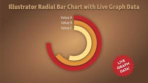 Radar Chart Illustrator Make A Radial Bar Graph In Adobe Illustrator Keeping Data Live