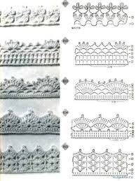 Crochet Lace Edging Pattern