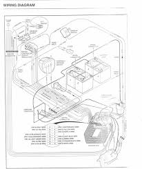 Golf cart wiring diagram club car