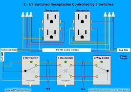 home wiring diagrams switch outlet heroinrehabs club Receptacle Wiring-Diagram at Half Switched Outlet Wiring Diagram