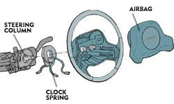 fixing a dead horn the clock spring allows the wheel to turn in circles while still making an electrical connection to the car s wiring system
