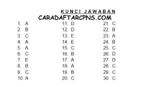 Sebelumnya pahami dulu tentang passing grade klik. Kunci Jawaban Archives Informasi Cpns