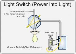 light switch diagram power into light at buildmyowncabin com light switch diagram power into light at buildmyowncabin com