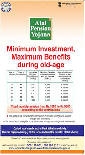Atal Pension Yojana Apy Govt Scheme Details Benefits