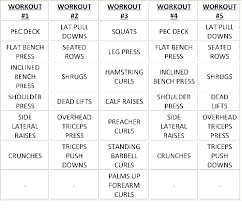 5 Day Workout Chart 5 Days Routine Workout Yourviewsite Co 5 Day Workout