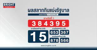ตรวจ ลอตเตอรี่ 16 เมษายน 2564 : 'ตรวจหวย' 16 เมษายน 2564 เช็คผล ลอตเตอรี่  'สลากกินแบ่งรัฐบาล' : ตรวจหวย ตรวจผลสลากกินแบ่งรัฐบาล งวดประจำวันที่ 16  เมษายน 2564 รางวัลที่ 1 หวยงวดนี้ ผลสลาก ตรวจลอตเตอรี่ หวยรัฐบาล lottery  ตรวจหวยออนไลน์ ตรวจสลาก ได้เลยที่นี่
