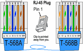 rj45 cat 5 wiring diagrams 12 elegant cat5 connector wiring diagram rj45 cat 5 wiring diagrams 13 inspirational color coding cat 5e and cat 6 cable straight