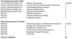 Medical Assisting Certificate Mandl School The College Of