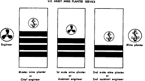 Army Warrant Officer Mos Chart Army Warrant Officer History Part I 1918 1996