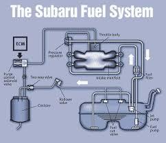 2008 subaru wrx wiring diagram on 2008 images free download Subaru Wrx Wiring Diagram 2008 subaru wrx wiring diagram 8 2008 volkswagen beetle wiring diagram 04 subaru wrx headlamp wiring diagram 2002 subaru wrx ecu wiring diagram